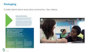 Images of Executive Summary and Video