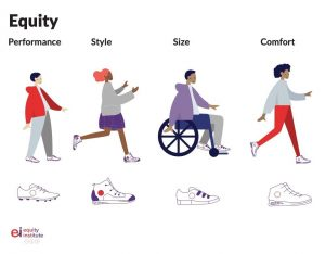 Sneaker Analogy for Four Aspects of Equity