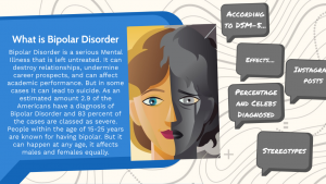 Student Product - What Is BiPolar Disorder