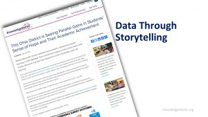 Images of Data Shared by Storytelling