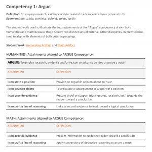 Materials for Argue Competency