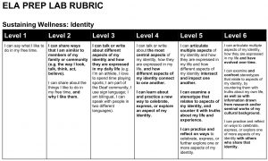 English Language Arts Rubrics for Sustaining Wellness Competency