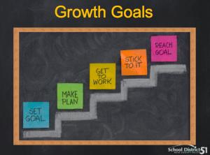 Growth Goals
