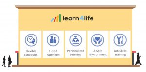 Learn4Life Components