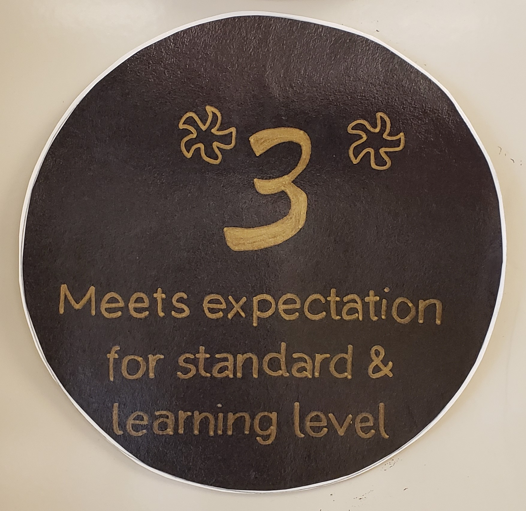 Wall Poster Showing Definition of Level 3