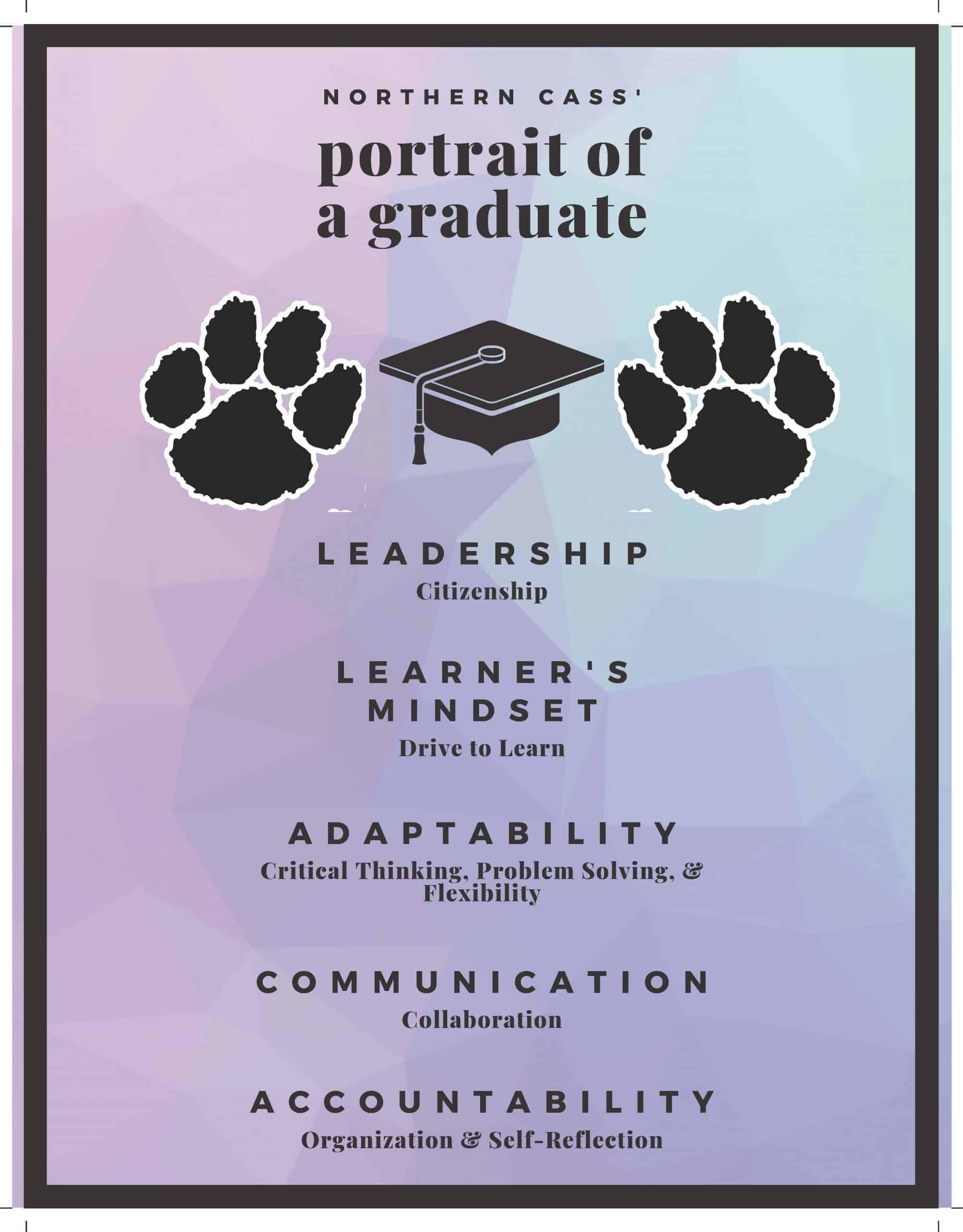 Portrait of a Graduate NCSD