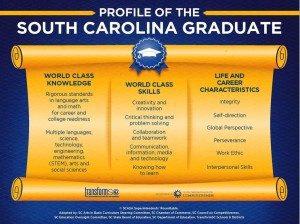 Profile SC Graduate