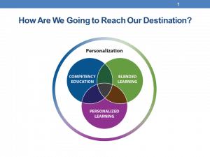 Reaching Our Destination