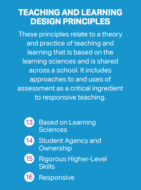 4 Teaching And Learning Design Principles To Ensure High Quality Competency Based Systems Aurora Institute