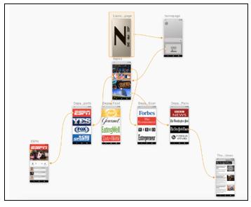 Diagram of Mobile App