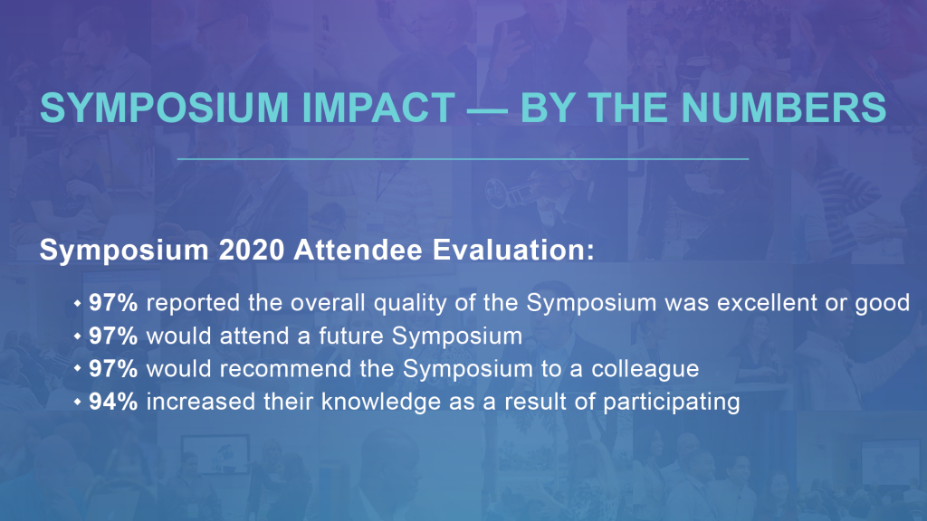 Symposium Impact - By The Numbers
